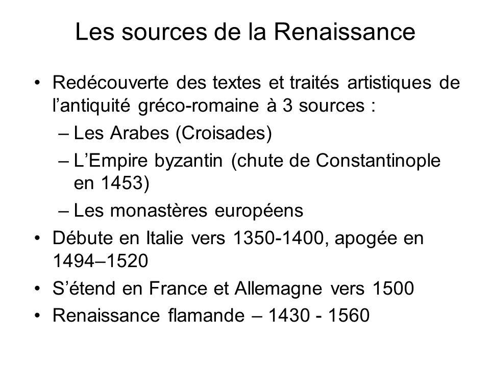 Les sources de la Renaissance
