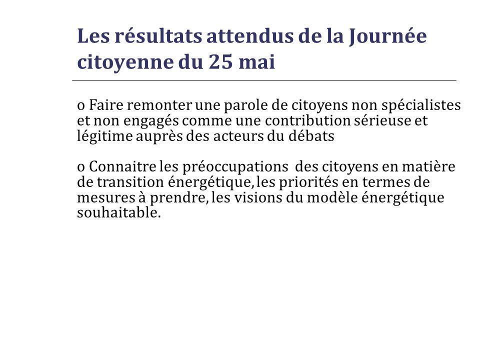 Les résultats attendus de la Journée citoyenne du 25 mai