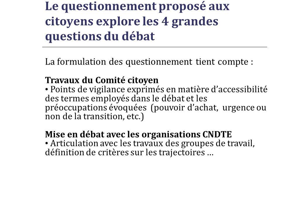 Le questionnement proposé aux citoyens explore les 4 grandes questions du débat