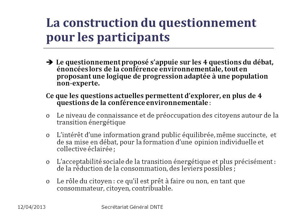 La construction du questionnement pour les participants