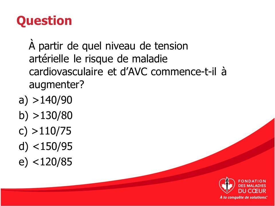 Question À partir de quel niveau de tension artérielle le risque de maladie cardiovasculaire et d'AVC commence-t-il à augmenter