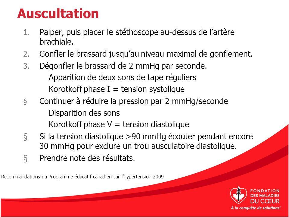 Auscultation Palper, puis placer le stéthoscope au-dessus de l'artère brachiale. Gonfler le brassard jusqu'au niveau maximal de gonflement.