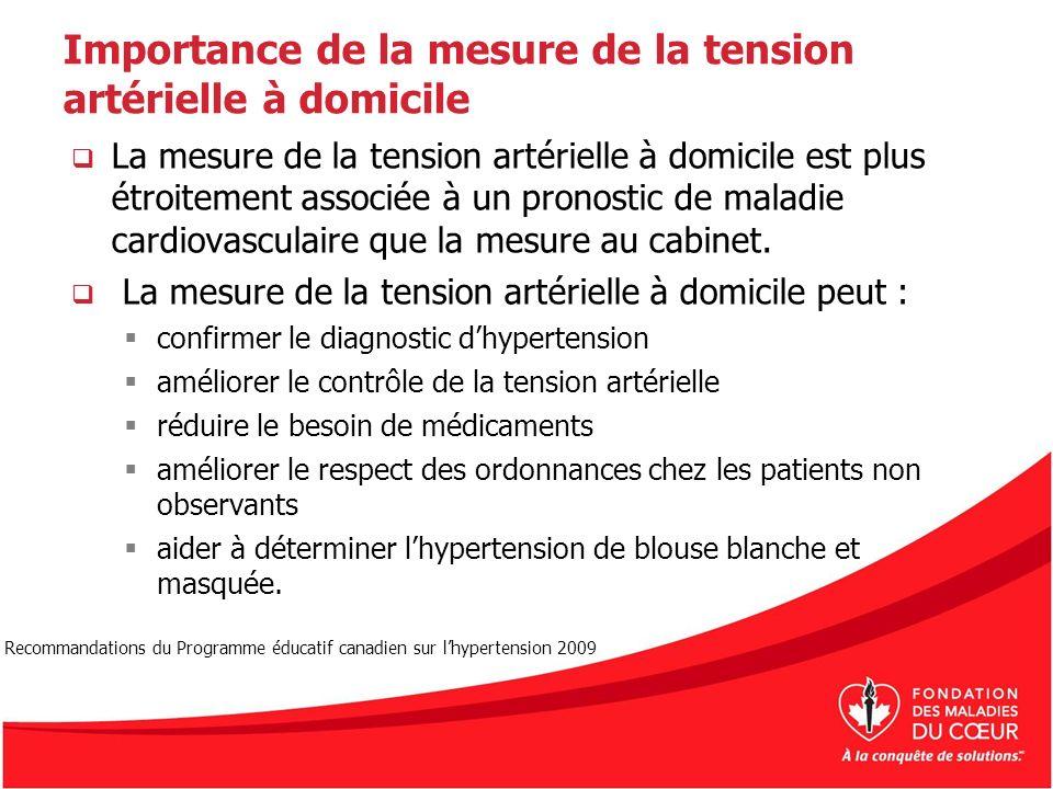 Importance de la mesure de la tension artérielle à domicile