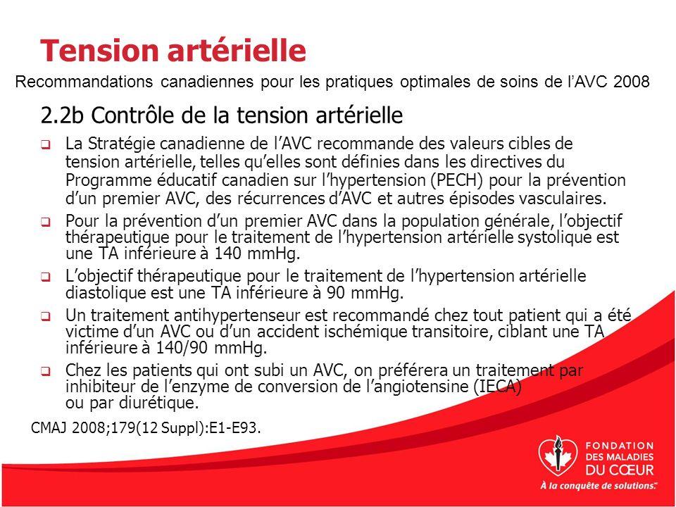 Tension artérielle 2.2b Contrôle de la tension artérielle