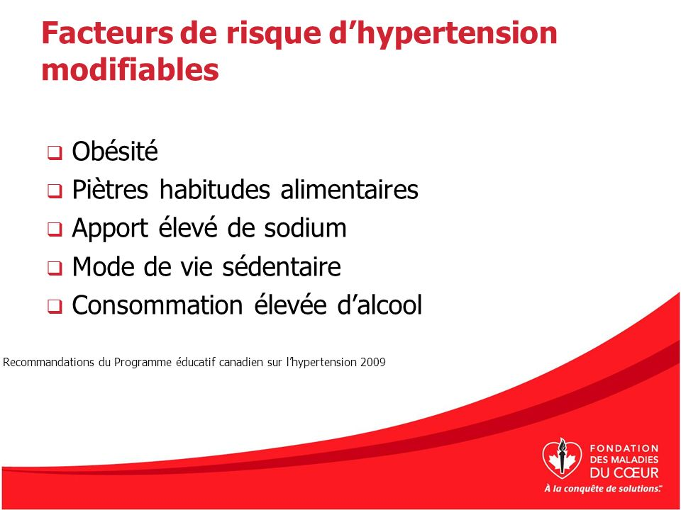 Facteurs de risque d'hypertension modifiables
