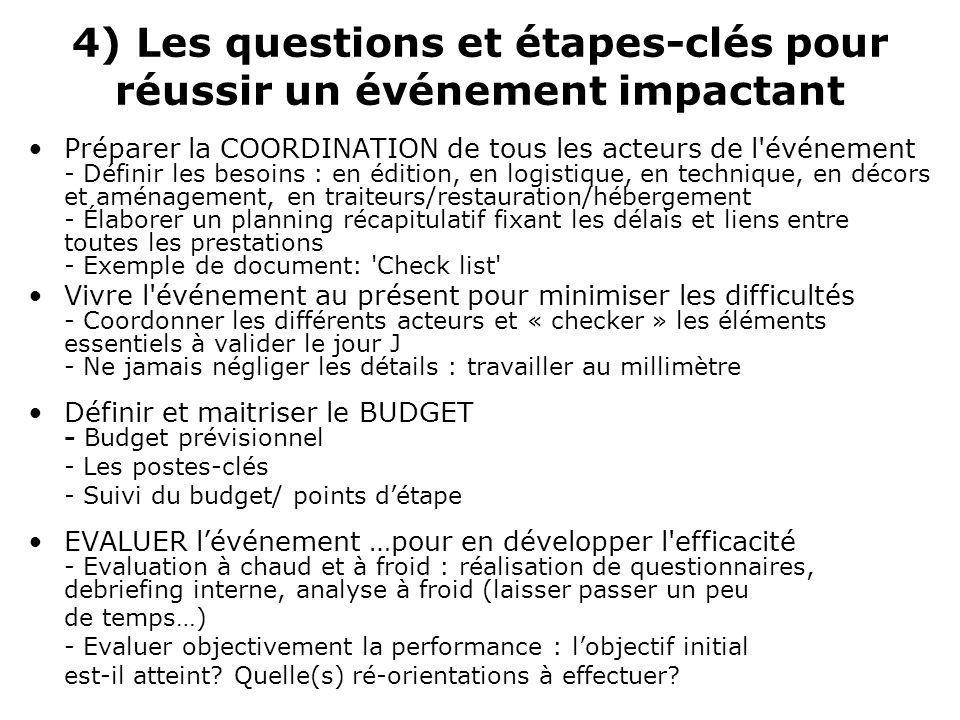 4) Les questions et étapes-clés pour réussir un événement impactant