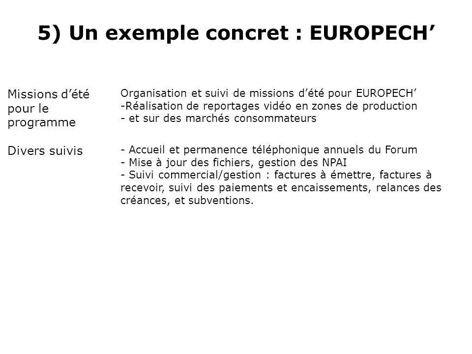 5) Un exemple concret : EUROPECH'