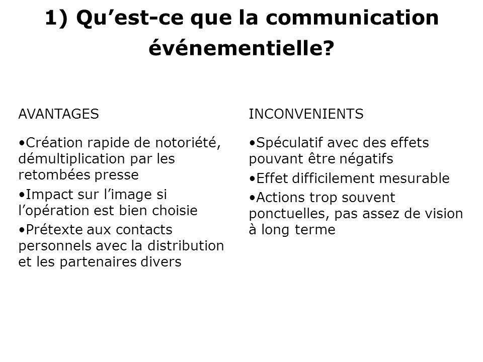 1) Qu'est-ce que la communication événementielle