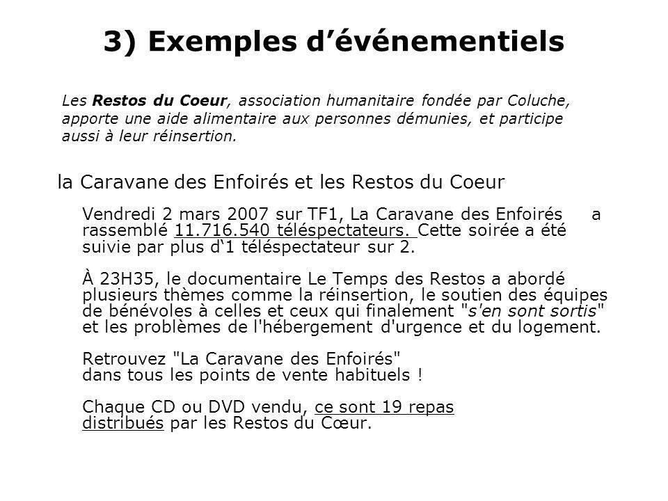 3) Exemples d'événementiels