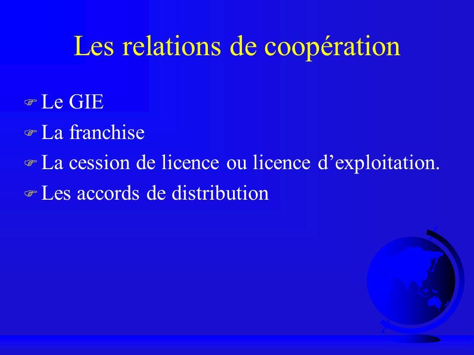 Les relations de coopération