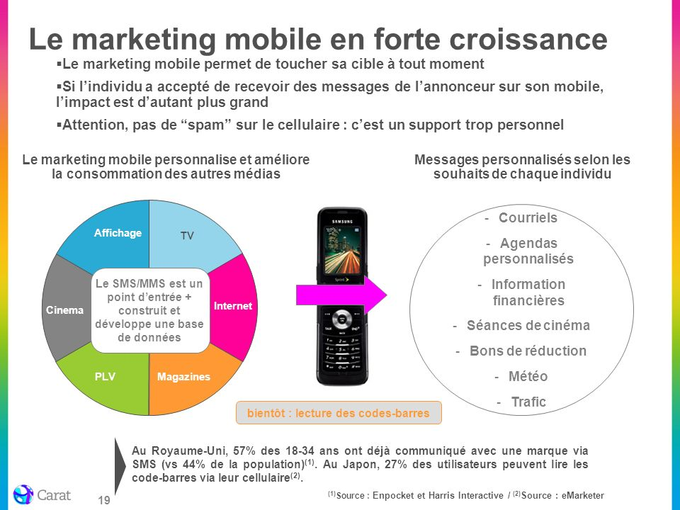 Le marketing mobile en forte croissance