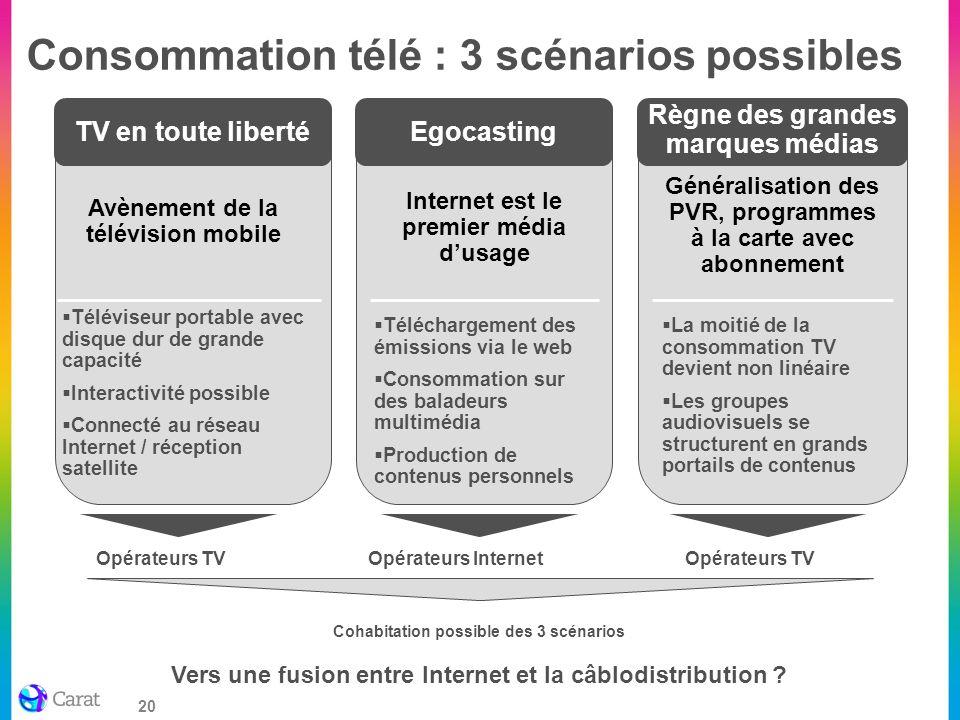 Consommation télé : 3 scénarios possibles