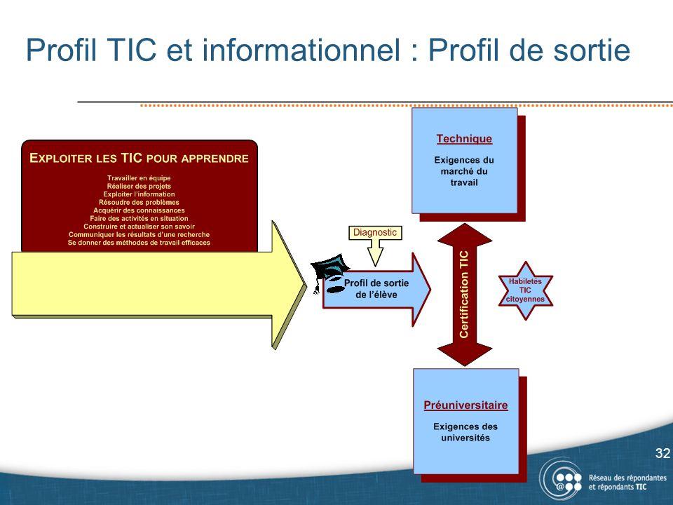 Profil TIC et informationnel : Profil de sortie