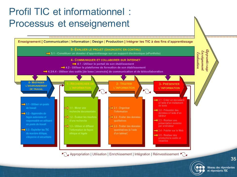 Profil TIC et informationnel : Processus et enseignement