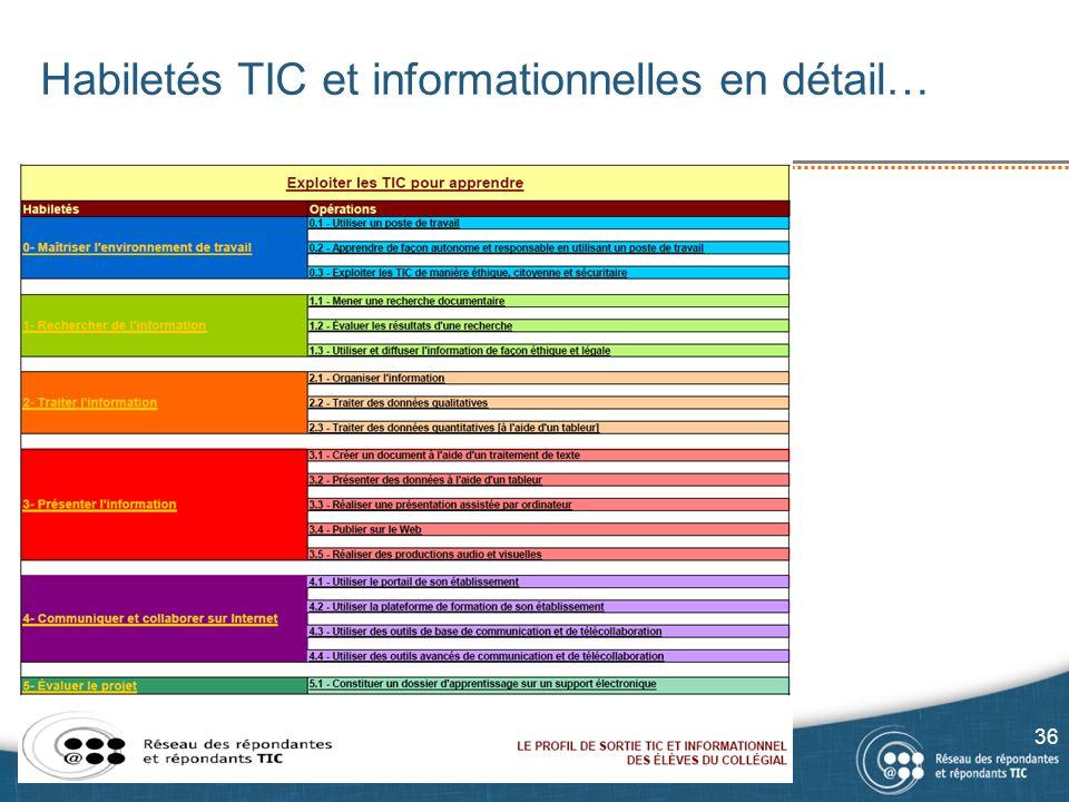 Habiletés TIC et informationnelles en détail…