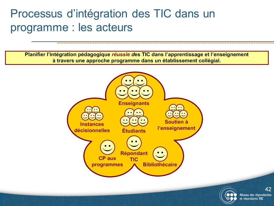 Processus d'intégration des TIC dans un programme : les acteurs