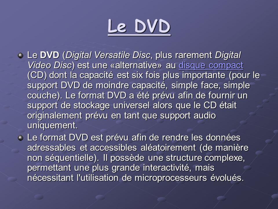Le DVD