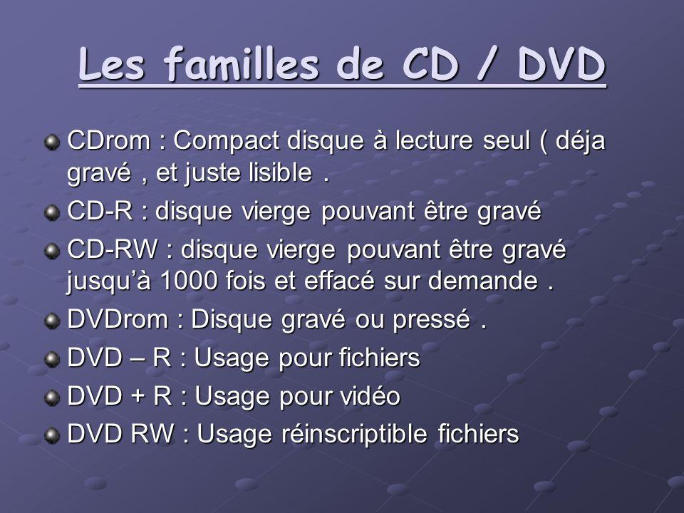 Les familles de CD / DVD CDrom : Compact disque à lecture seul ( déja gravé , et juste lisible . CD-R : disque vierge pouvant être gravé.