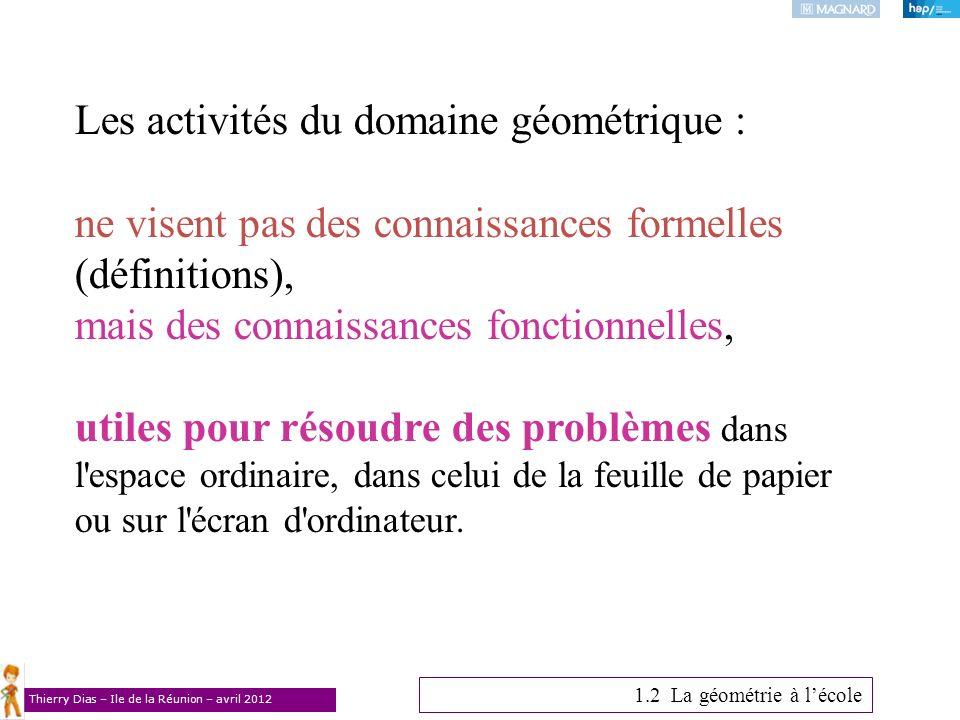 Les activités du domaine géométrique :
