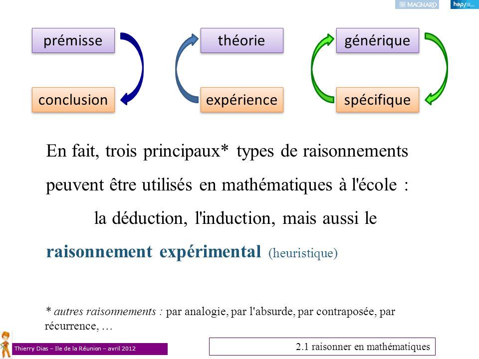 prémisse conclusion. théorie. expérience. générique. spécifique.