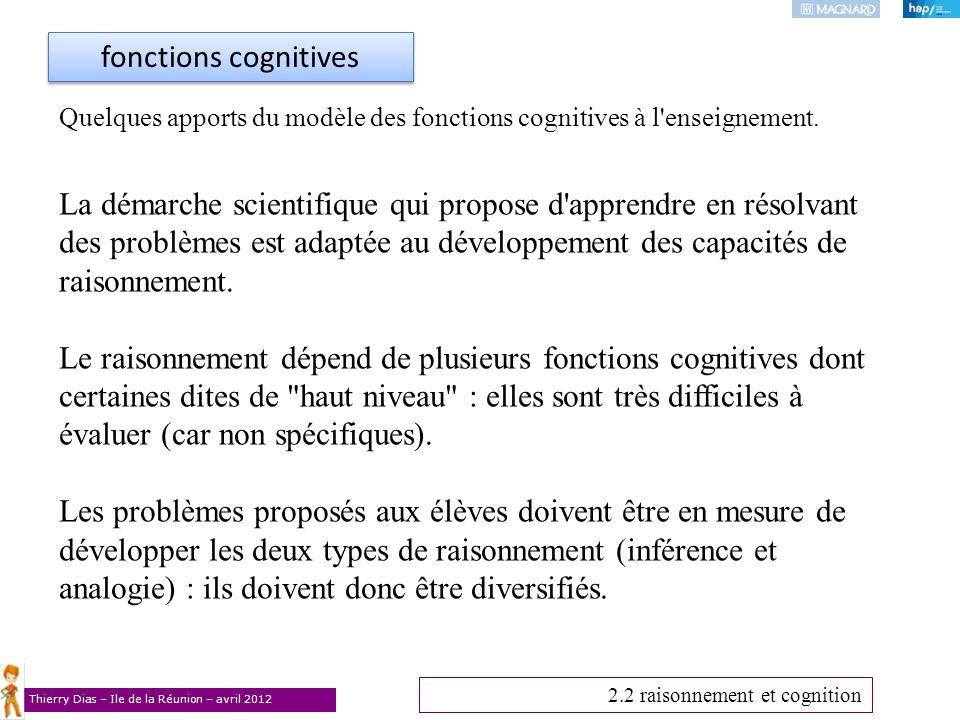 fonctions cognitives Quelques apports du modèle des fonctions cognitives à l enseignement.