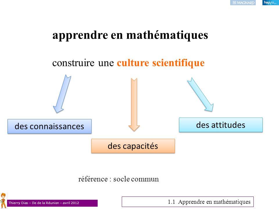 apprendre en mathématiques