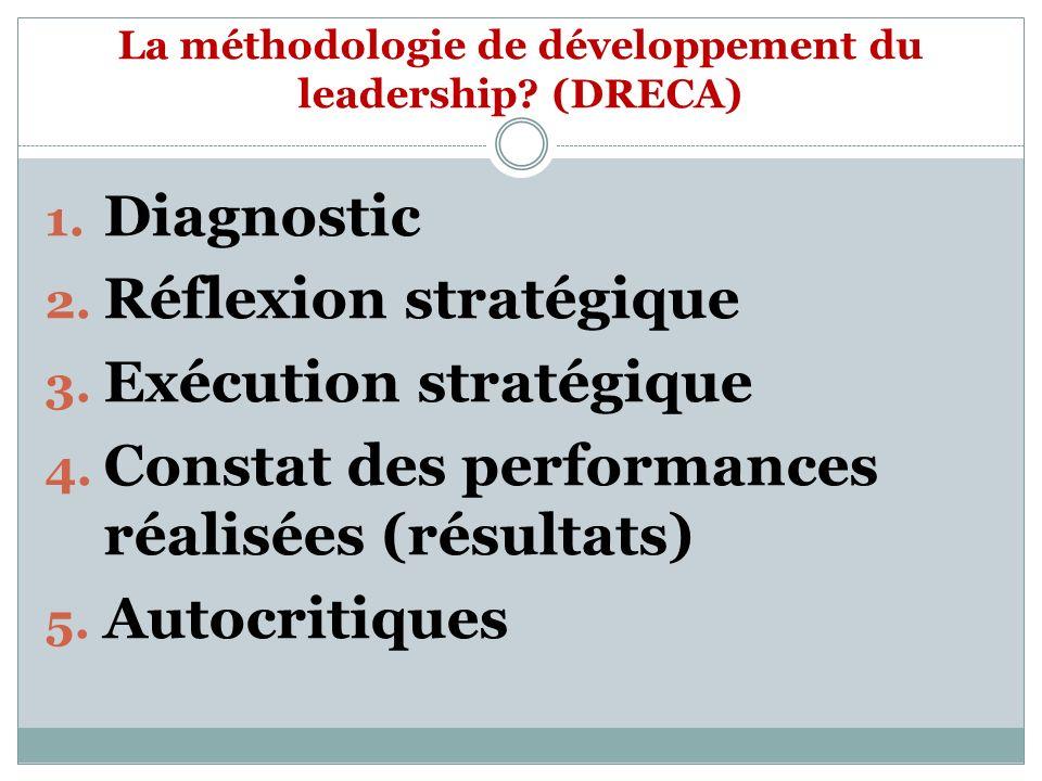 La méthodologie de développement du leadership (DRECA)