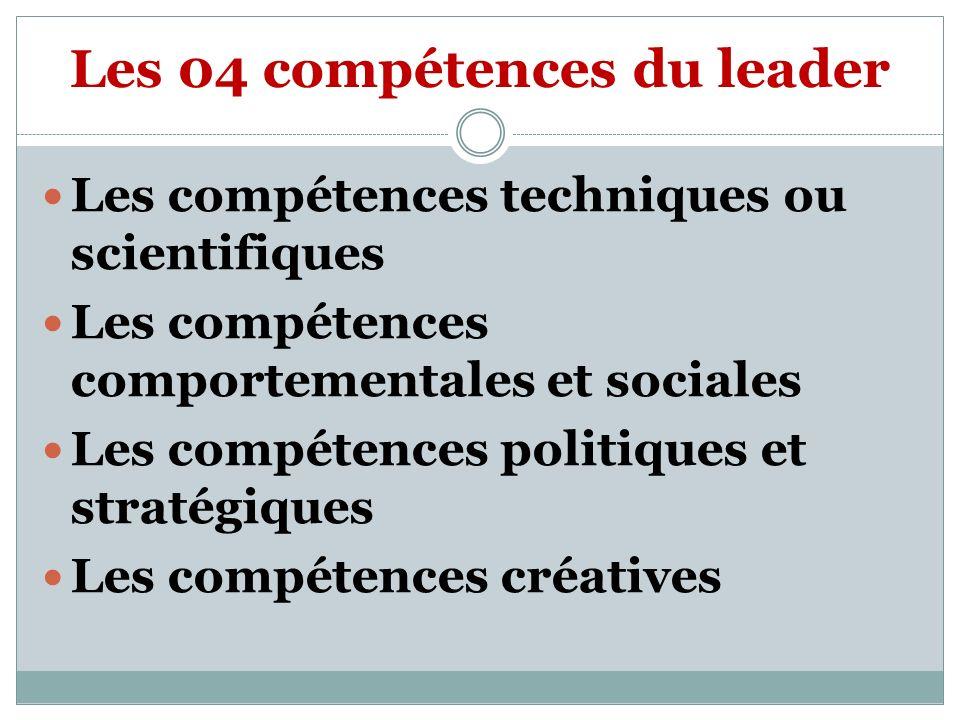 Les 04 compétences du leader