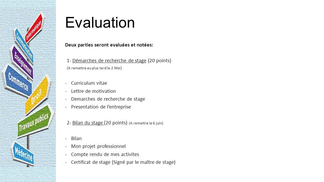 Evaluation Deux parties seront evaluées et notées: