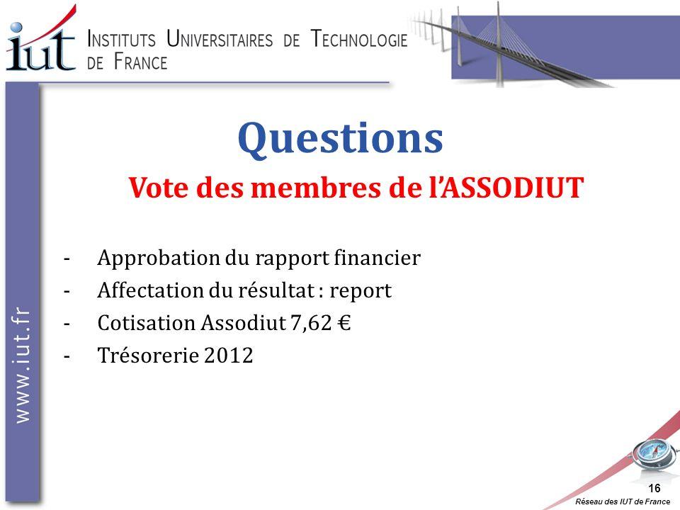 Vote des membres de l'ASSODIUT