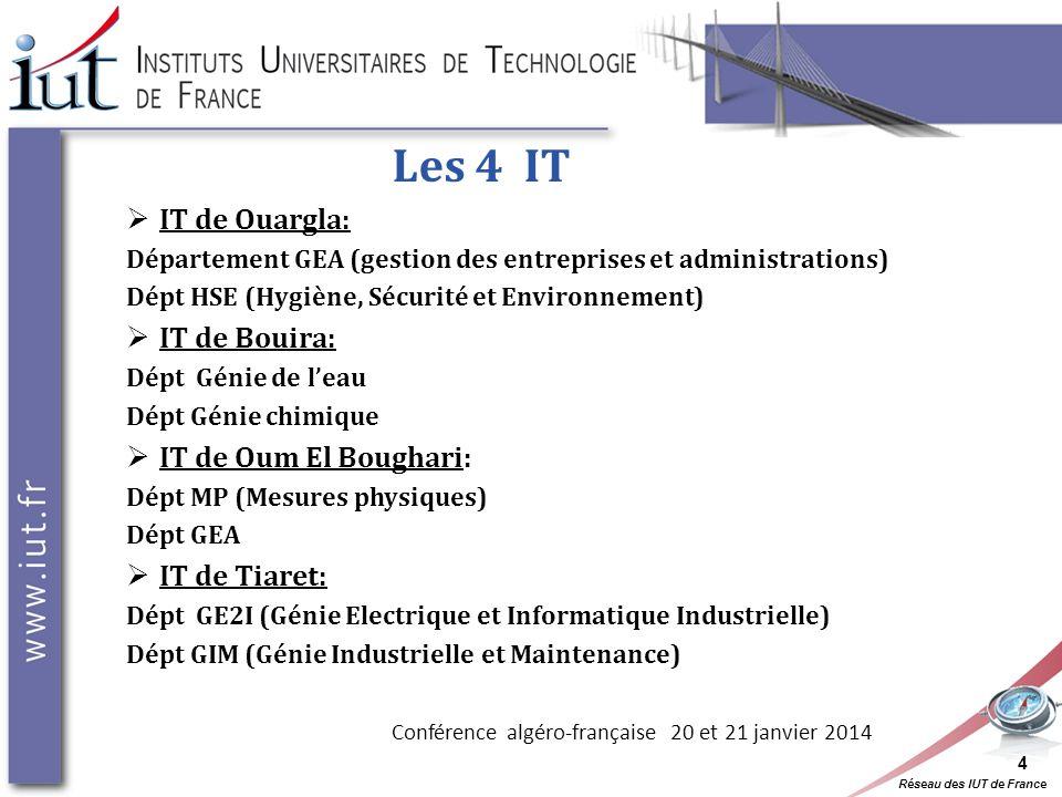 Les 4 IT IT de Ouargla: IT de Bouira: IT de Oum El Boughari: