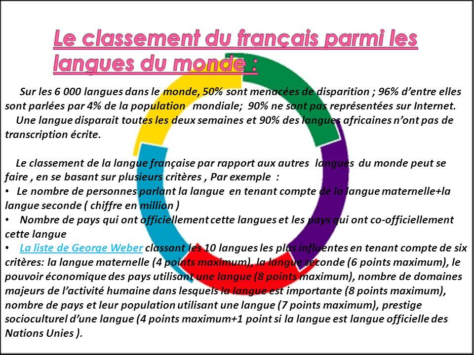Le classement du français parmi les langues du monde :