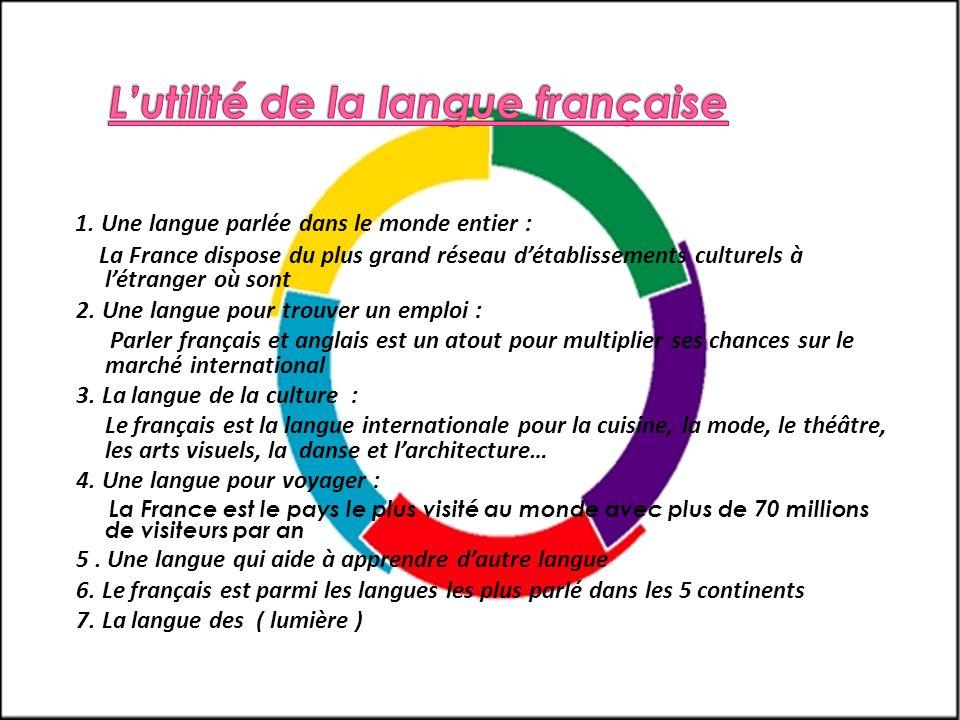 L'utilité de la langue française