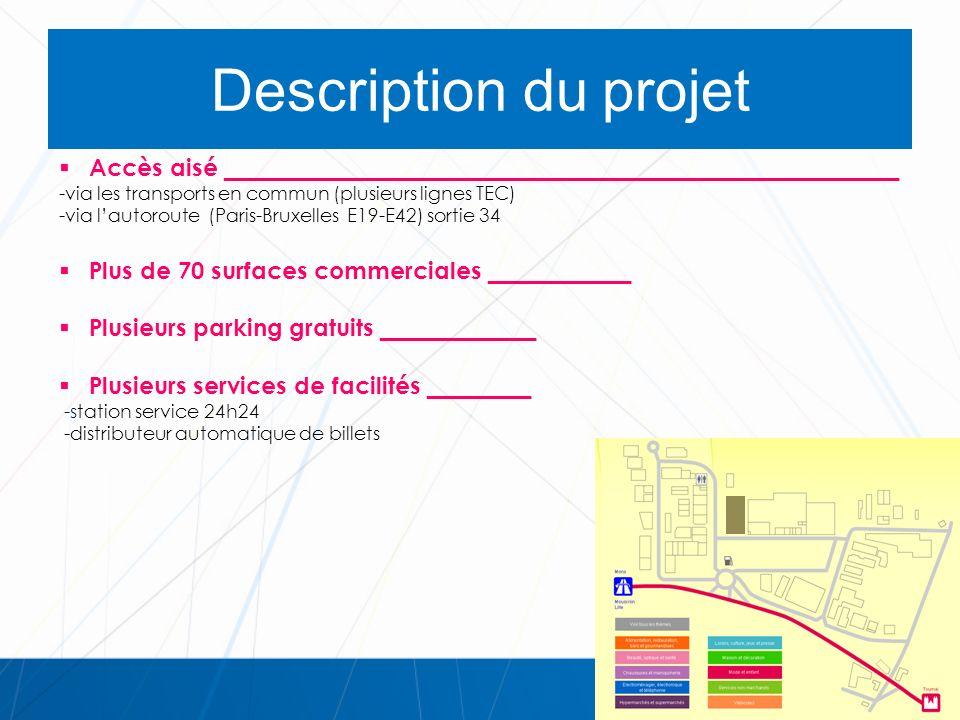 Description du projet Accès aisé ___________________________________________________. -via les transports en commun (plusieurs lignes TEC)