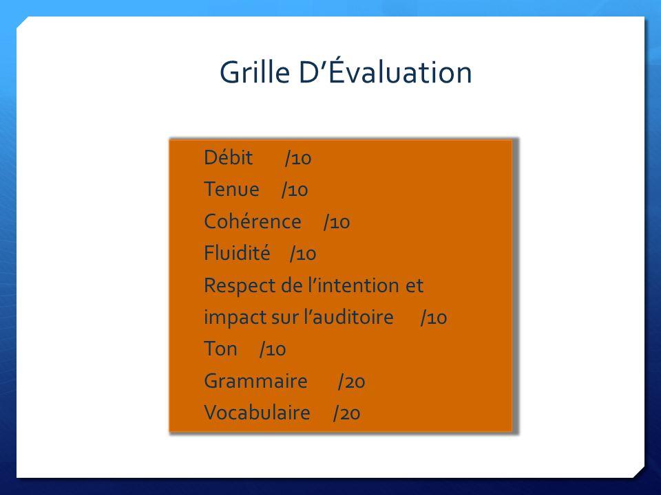 Grille D'Évaluation Débit /10 Tenue /10 Cohérence /10 Fluidité /10