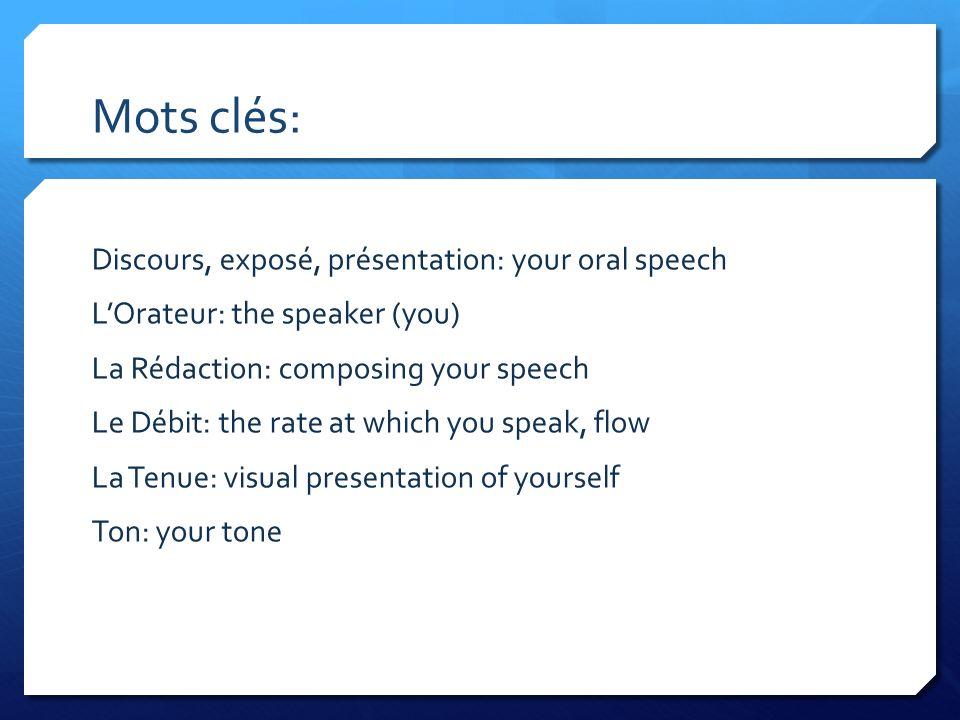 Mots clés: Discours, exposé, présentation: your oral speech