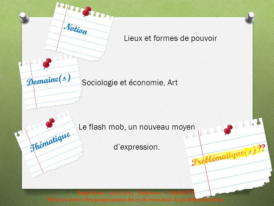 Notion Domaine(s) Thématique Problématique(s)