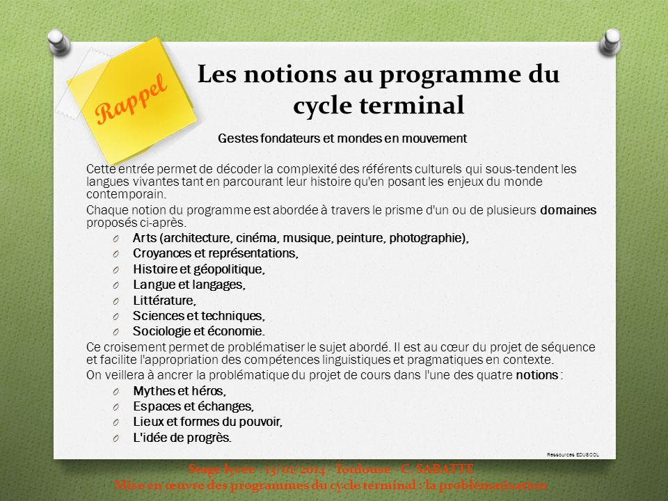Les notions au programme du cycle terminal