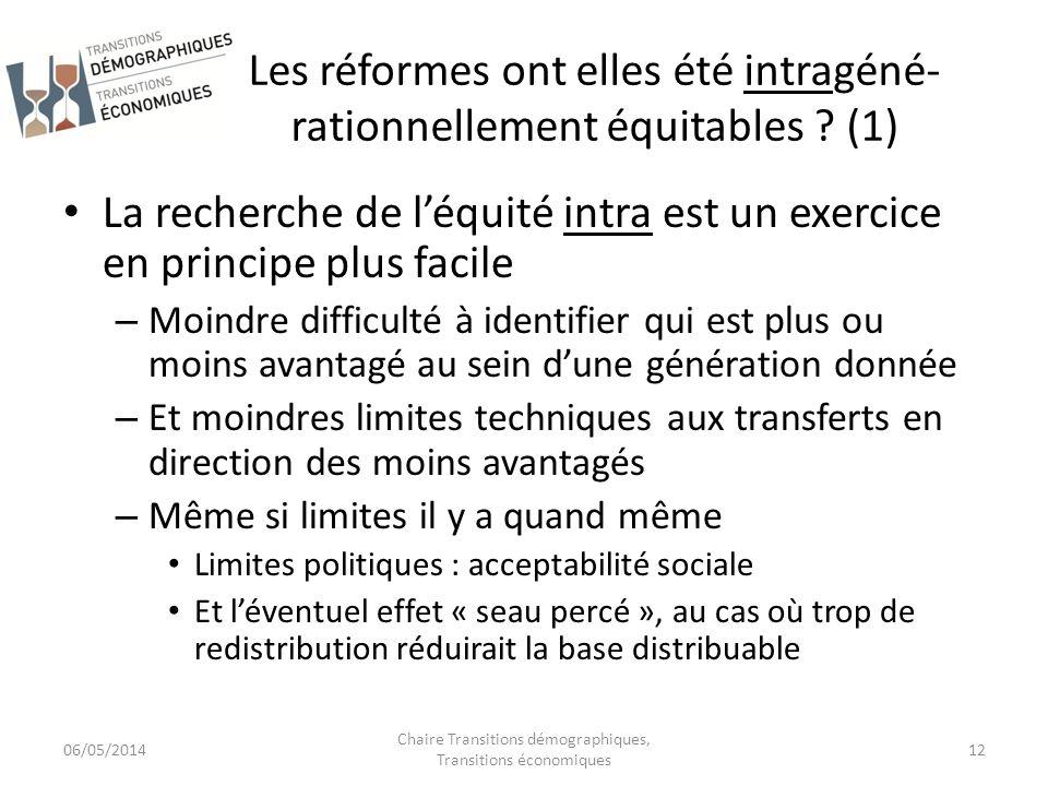 Les réformes ont elles été intragéné-rationnellement équitables (1)