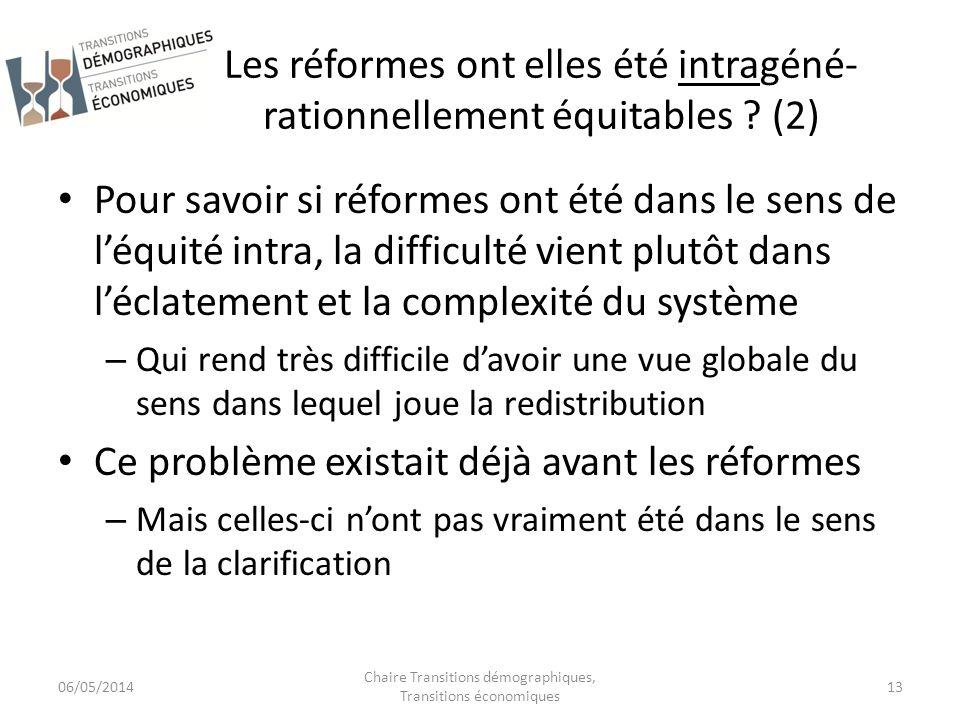 Les réformes ont elles été intragéné-rationnellement équitables (2)