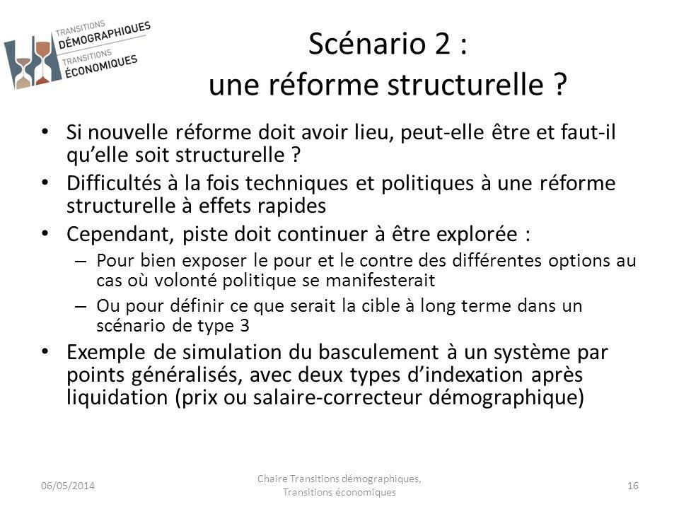 Scénario 2 : une réforme structurelle