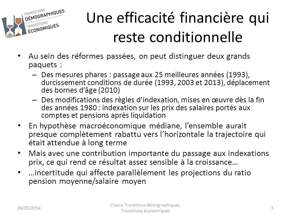 Une efficacité financière qui reste conditionnelle