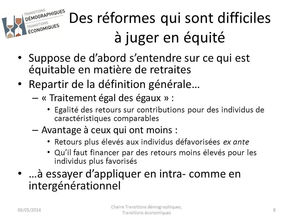 Des réformes qui sont difficiles à juger en équité