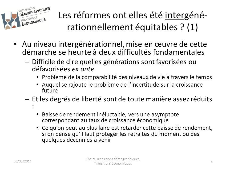 Les réformes ont elles été intergéné-rationnellement équitables (1)