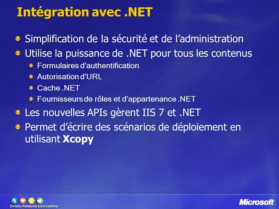 Intégration avec .NET Simplification de la sécurité et de l'administration. Utilise la puissance de .NET pour tous les contenus.