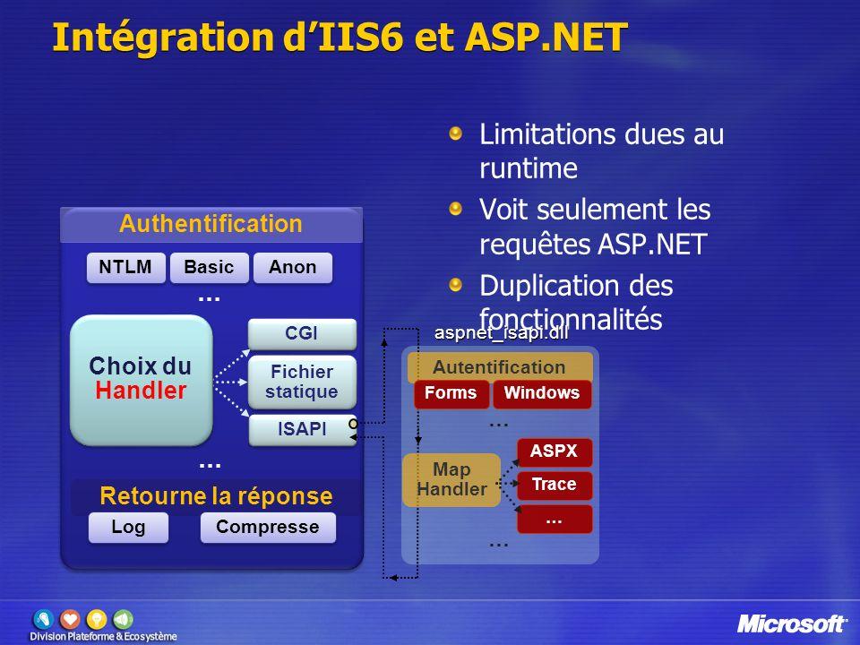 Intégration d'IIS6 et ASP.NET
