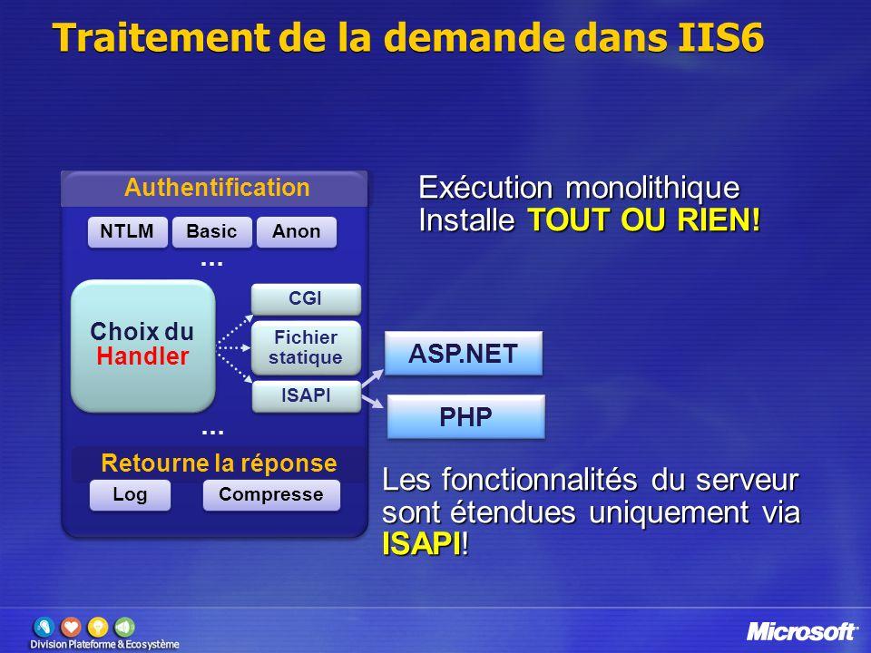 Traitement de la demande dans IIS6