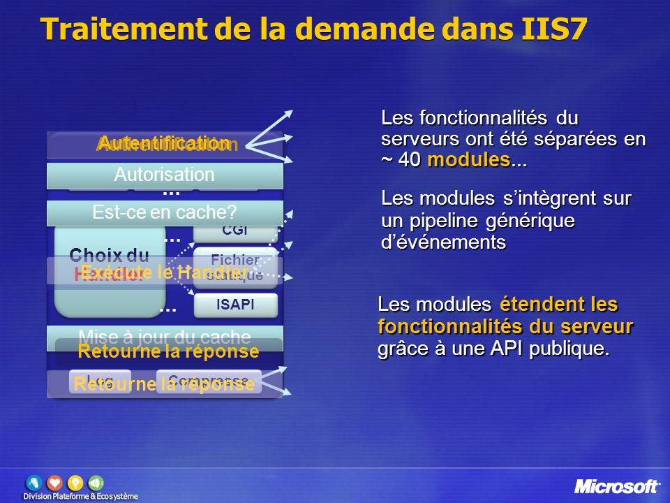 Traitement de la demande dans IIS7