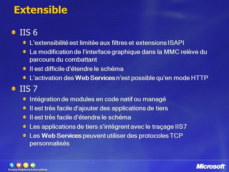 Extensible IIS 6. L'extensibilité est limitée aux filtres et extensions ISAPI.