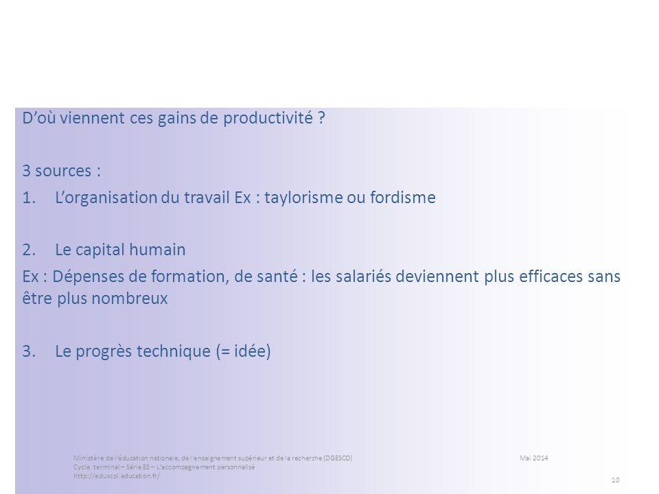 D'où viennent ces gains de productivité 3 sources :